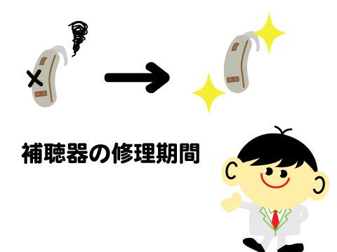 補聴器 修理期間