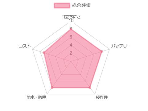 シグニア クロスピュア nx 2